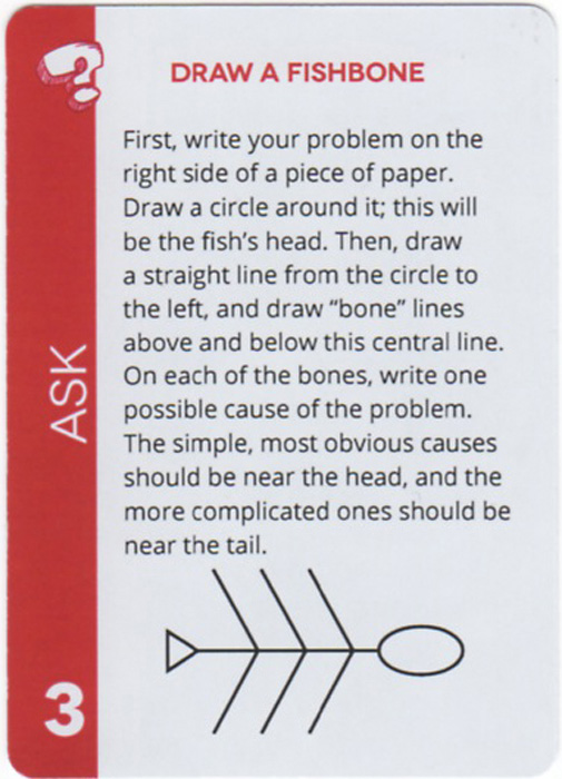 "Draw A Fishbone. First, write your problem on the right side of a piece of paper. Draw a circle around it; this will be the fish's head. Then, draw a straight line from the circle to the left, and draw ""bone"" lines above and below this central line. On each of the bones, write one possible cause of the problem. The simple, most obvious causes should be near the head, and the more complicated ones should be near the tail."